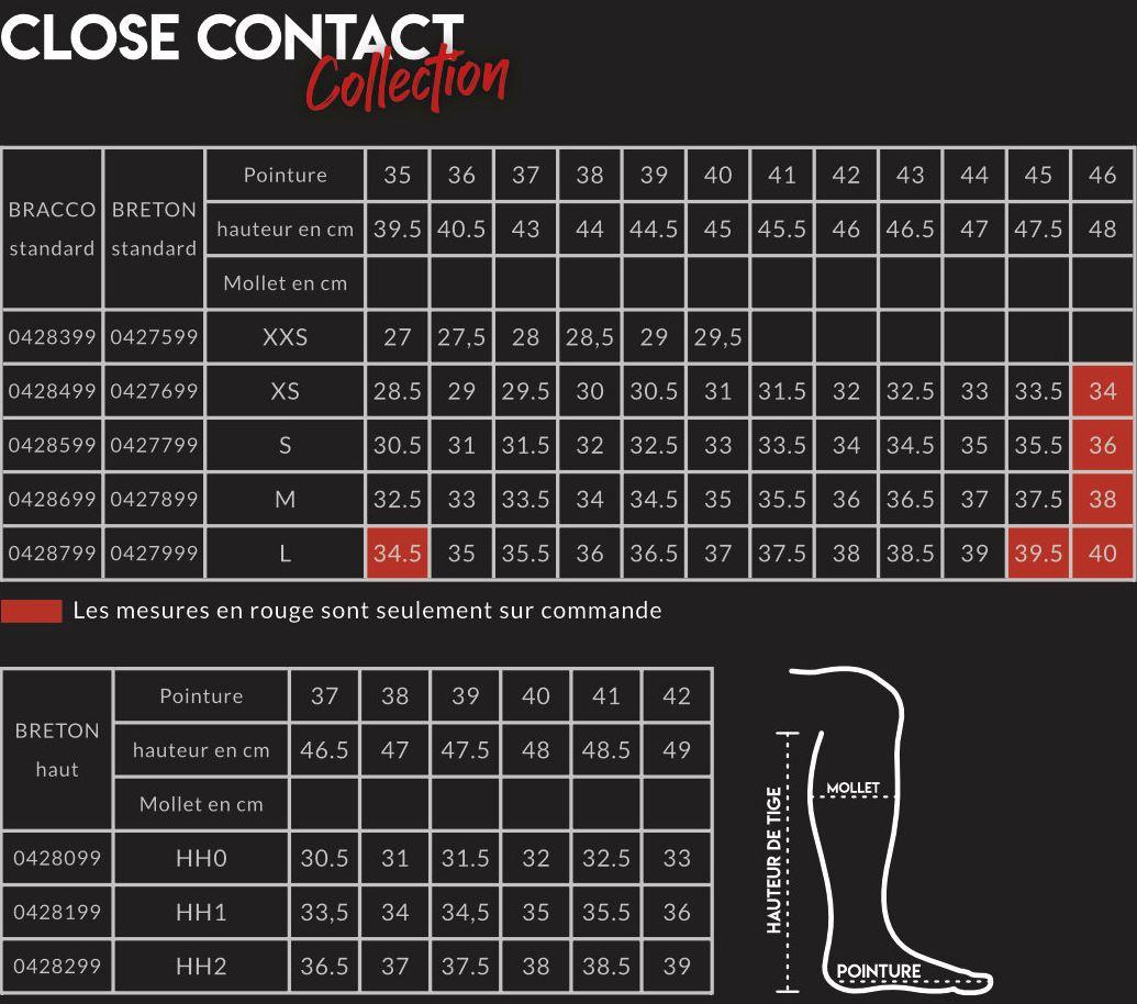 Guide des tailles Tattini Close Contact